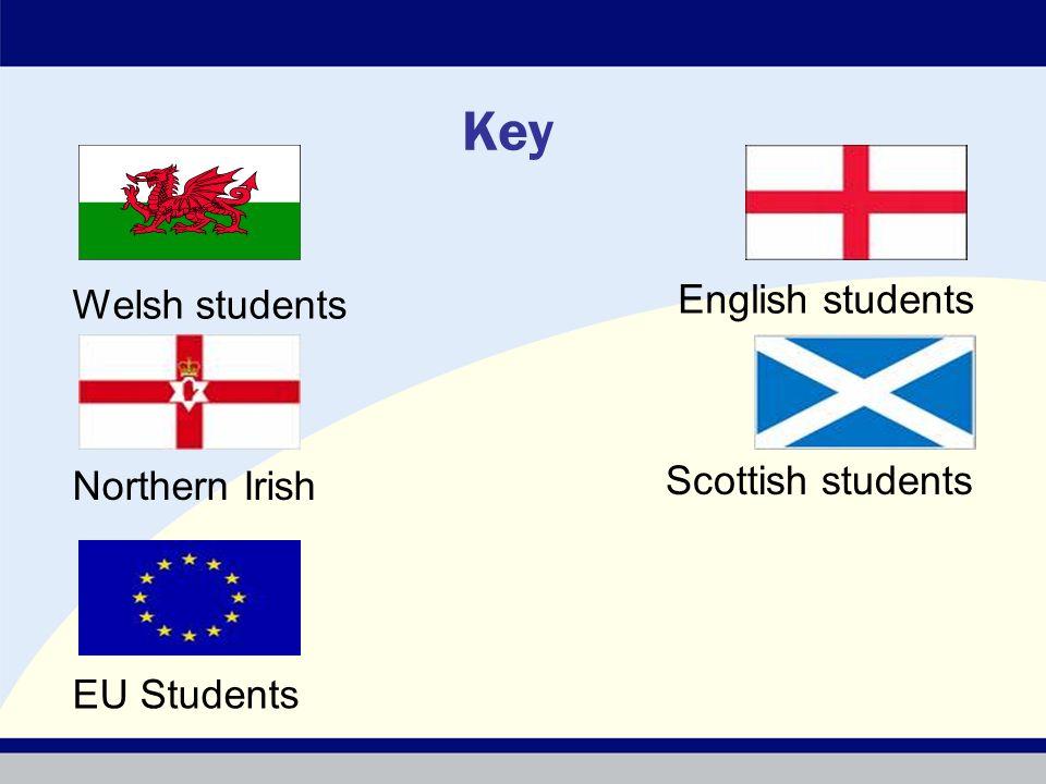 Key Welsh students English students Scottish students Northern Irish EU Students