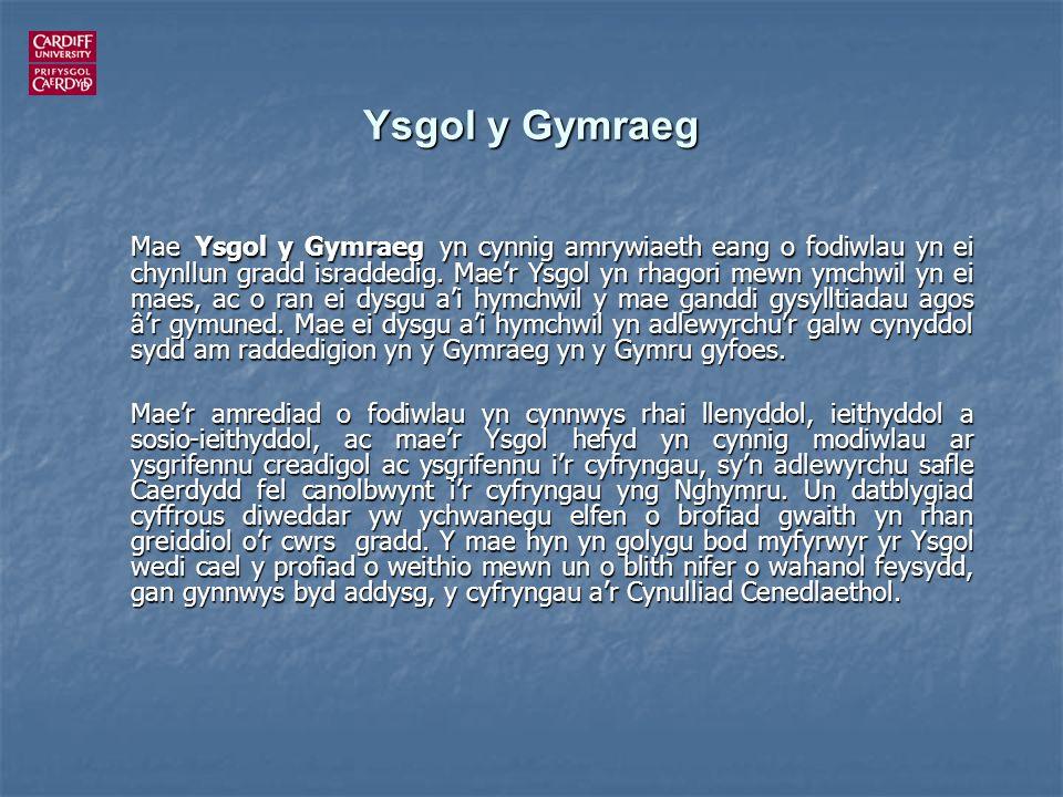 Ysgol y Gymraeg Mae Ysgol y Gymraeg yn cynnig amrywiaeth eang o fodiwlau yn ei chynllun gradd israddedig.