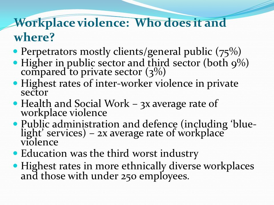 Workplace violence: Who does it and where.