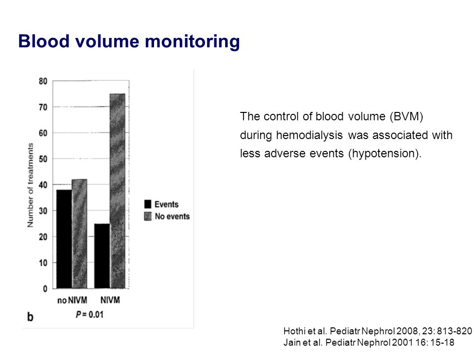 Blood volume monitoring Hothi et al. Pediatr Nephrol 2008, 23: 813-820 Jain et al. Pediatr Nephrol 2001 16: 15-18 The control of blood volume (BVM) du