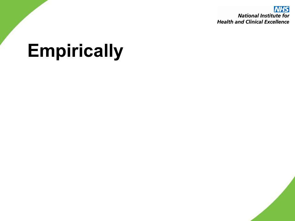 Empirically