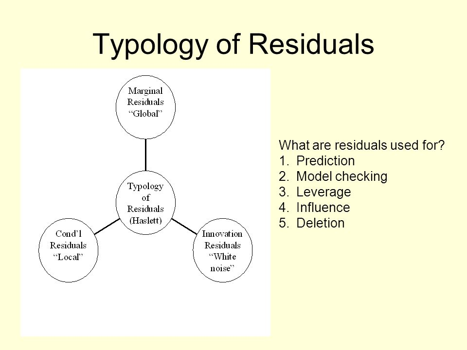 Typology of Residuals What are residuals used for.