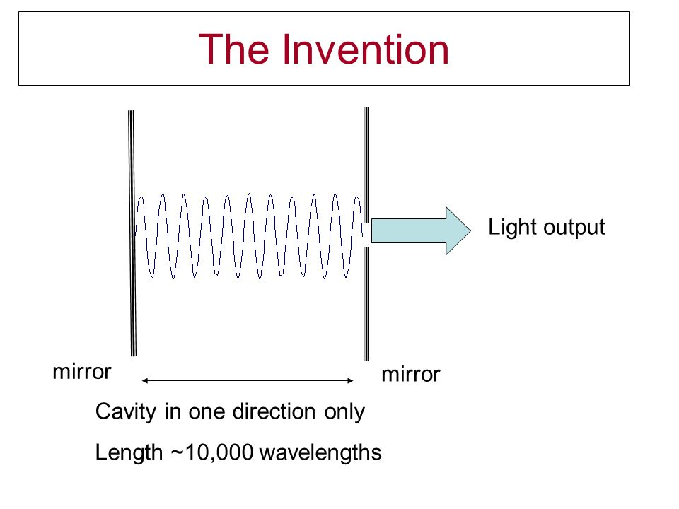 The Invention mirror Cavity in one direction only Length ~10,000 wavelengths Light output