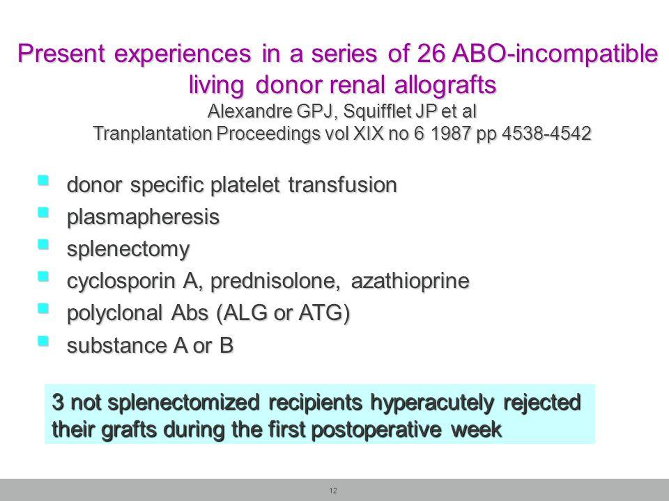 12 Present experiences in a series of 26 ABO-incompatible living donor renal allografts Alexandre GPJ, Squifflet JP et al Tranplantation Proceedings v