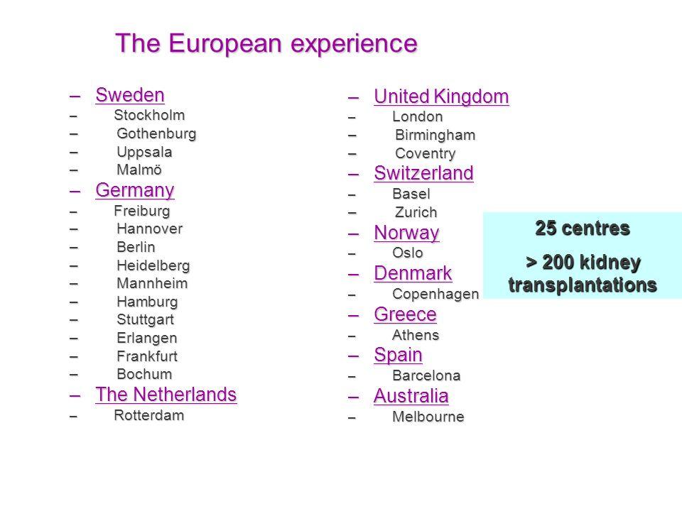 The European experience –Sweden – Stockholm – Gothenburg – Uppsala – Malmö –Germany – Freiburg – Hannover – Berlin – Heidelberg – Mannheim – Hamburg –