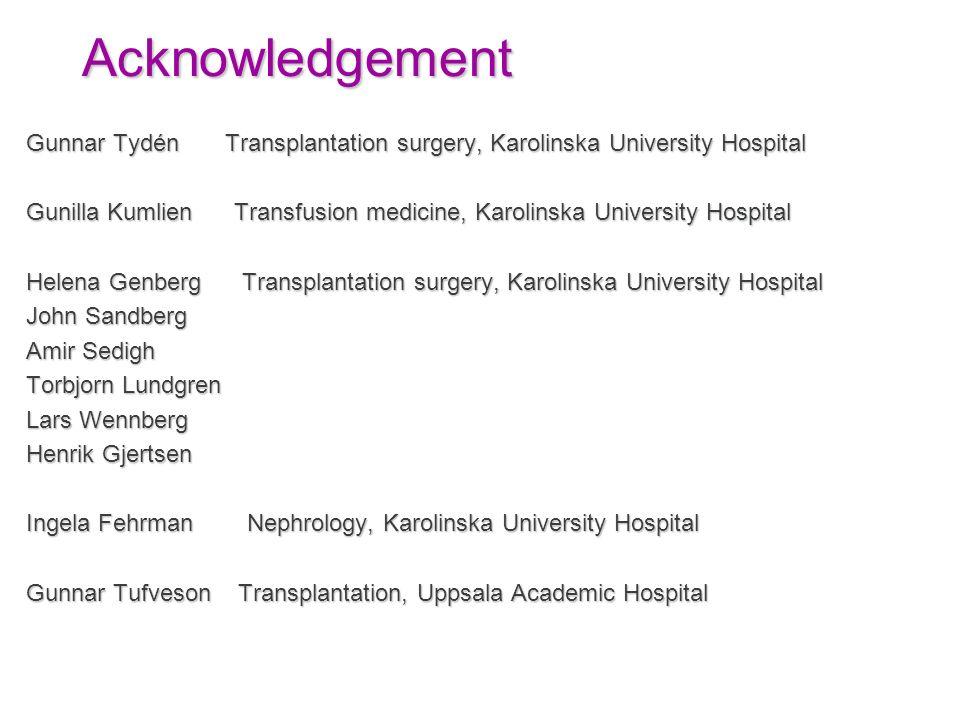 Acknowledgement Gunnar Tydén Transplantation surgery, Karolinska University Hospital Gunilla Kumlien Transfusion medicine, Karolinska University Hospi