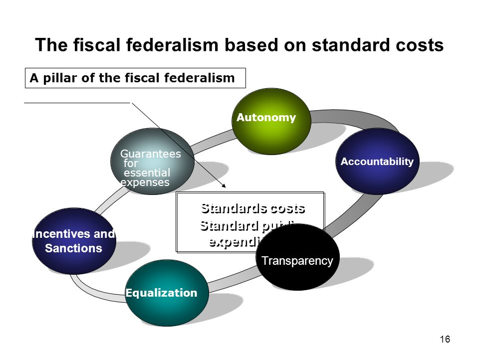 The fiscal federalism based on standard costs 16 Accountability Guarantees for essential expenses Autonomy Equalization Standards costs Standard public expenditures Standards costs Standard public expenditures A pillar of the fiscal federalism Transparency Incentives and Sanctions