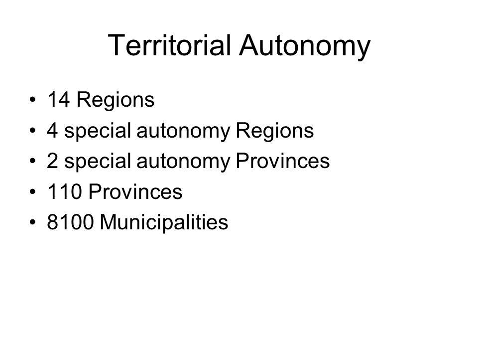Territorial Autonomy 14 Regions 4 special autonomy Regions 2 special autonomy Provinces 110 Provinces 8100 Municipalities