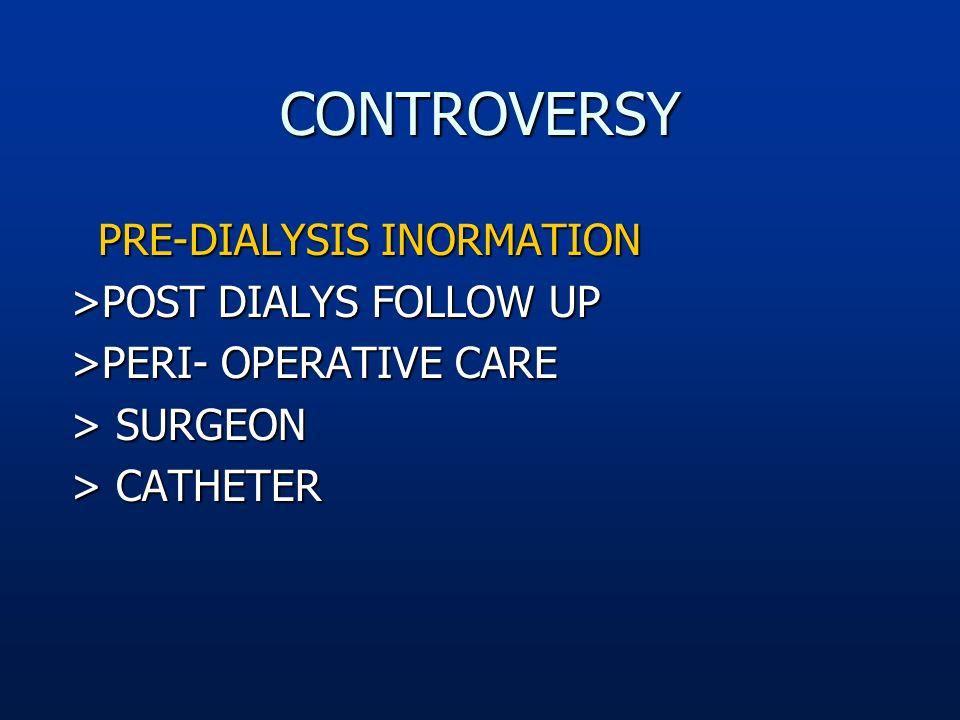 CONTROVERSY PRE-DIALYSIS INORMATION PRE-DIALYSIS INORMATION >POST DIALYS FOLLOW UP >POST DIALYS FOLLOW UP >PERI- OPERATIVE CARE >PERI- OPERATIVE CARE