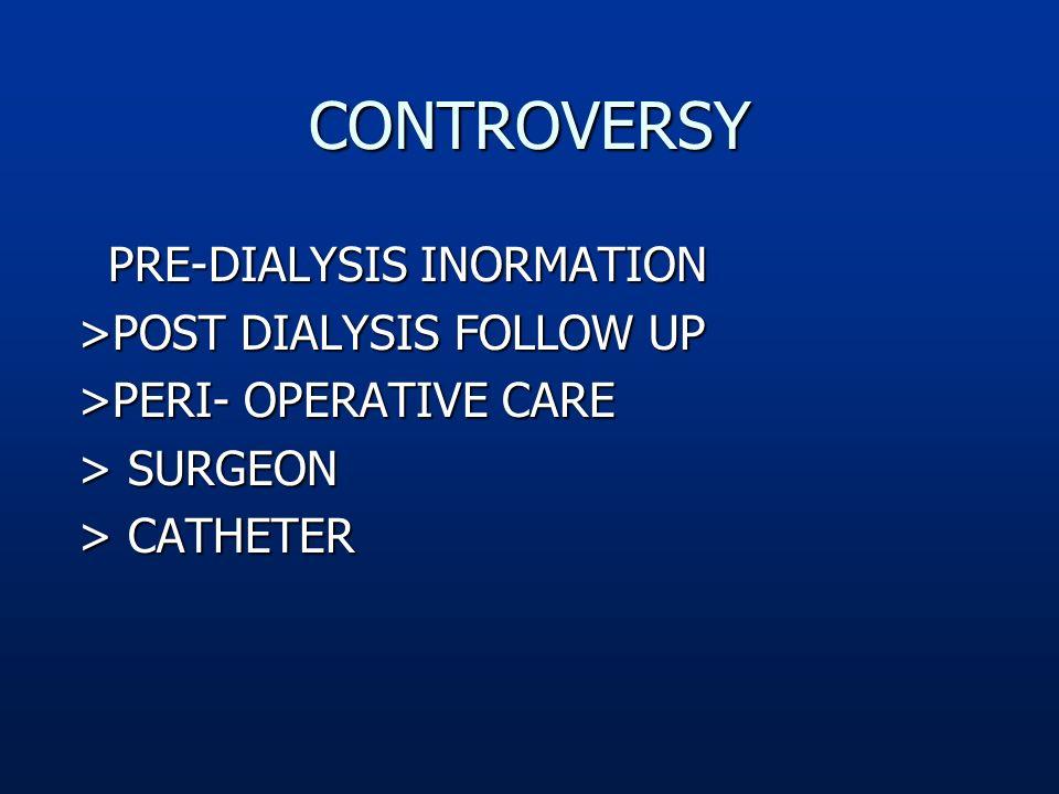 CONTROVERSY PRE-DIALYSIS INORMATION PRE-DIALYSIS INORMATION >POST DIALYSIS FOLLOW UP >POST DIALYSIS FOLLOW UP >PERI- OPERATIVE CARE >PERI- OPERATIVE C