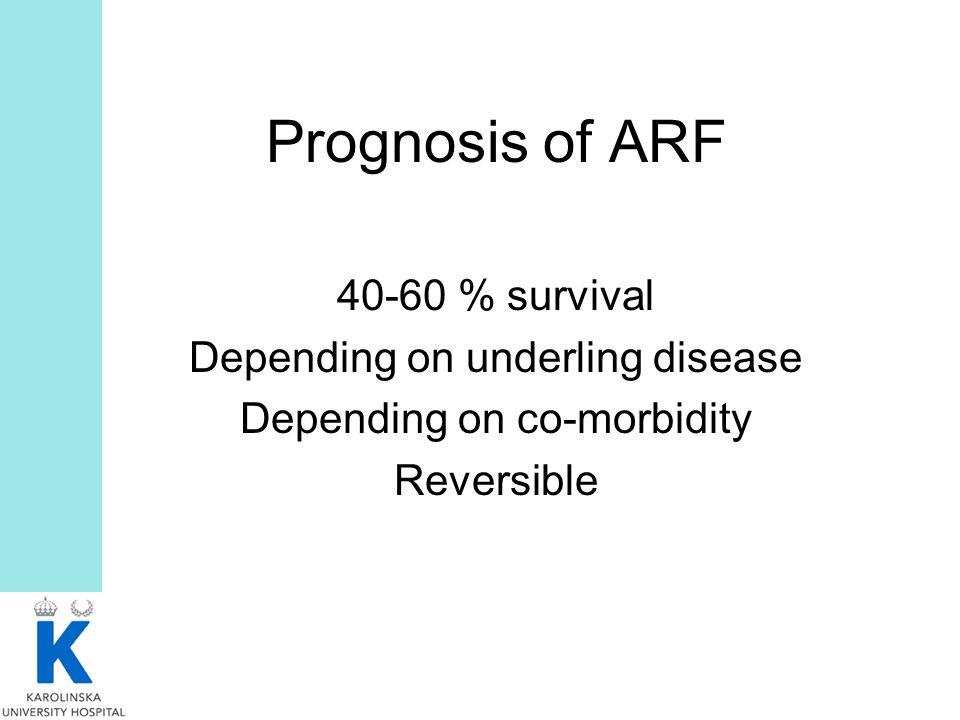 Prognosis of ARF 40-60 % survival Depending on underling disease Depending on co-morbidity Reversible