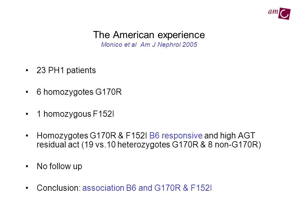 The American experience Monico et al Am J Nephrol 2005 23 PH1 patients 6 homozygotes G170R 1 homozygous F152I Homozygotes G170R & F152I B6 responsive