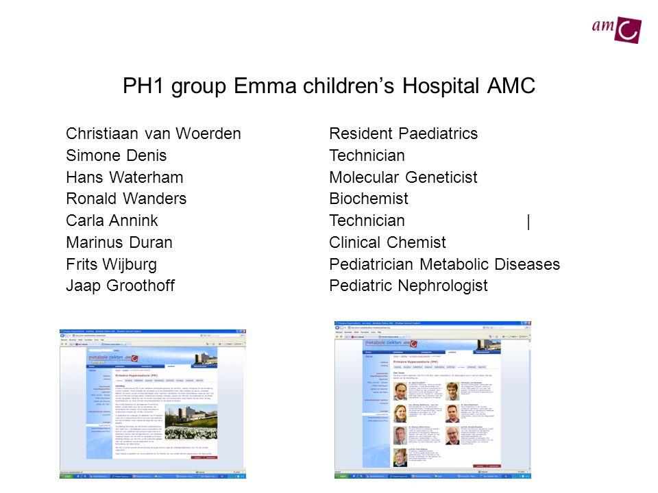 PH1 group Emma childrens Hospital AMC Christiaan van WoerdenResident Paediatrics Simone DenisTechnician Hans WaterhamMolecular Geneticist Ronald Wande