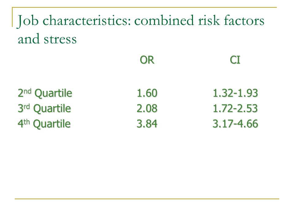 Job characteristics: combined risk factors and stress ORCI 2 nd Quartile 3 rd Quartile 4 th Quartile 1.602.083.841.32-1.931.72-2.533.17-4.66