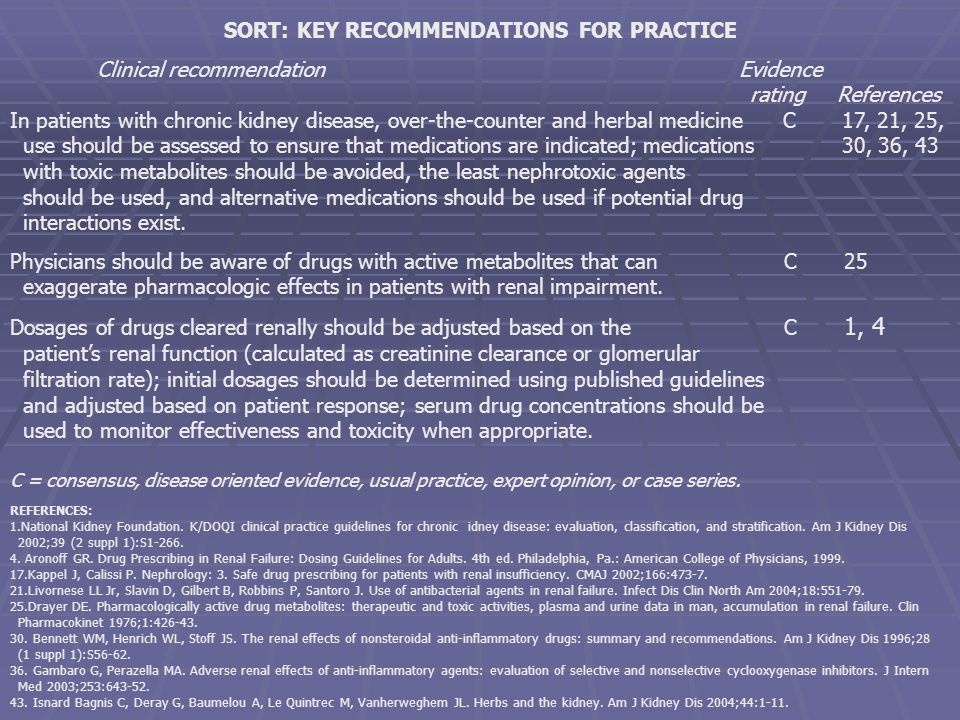 Resources for More Information About Dosing Adjustments in Patients with Chronic Kidney Disease Drug Prescribing in Renal Failure: Dosing Guidelines for Adults Publisher: American College of Physicians PDA download: http://acp.pdaorder.com/pdaorder/-/605920537541/ item?oec-catalog-item-id=1028 FDA Center for Food Safety and Applied Nutrition Web site: http://www.cfsan.fda.gov/http://www.cfsan.fda.gov/ FDA MedWatch Web site: http://www.fda.gov/medwatch/index.htmlhttp://www.fda.gov/medwatch/index.html Medline Plus (herbal medicine) Web site: http://www.nlm.nih.gov/medlineplus/herbalmedicine.htmlhttp://www.nlm.nih.gov/medlineplus/herbalmedicine.html National Center for Complementary and Alternative Medicine Web site: http://www.nccam.nih.gov/http://www.nccam.nih.gov/ National Kidney Disease Education Program Web site: http://www.nkdep.nih.govhttp://www.nkdep.nih.gov National Kidney Foundation Web site: http://www.kidney.org/http://www.kidney.org/