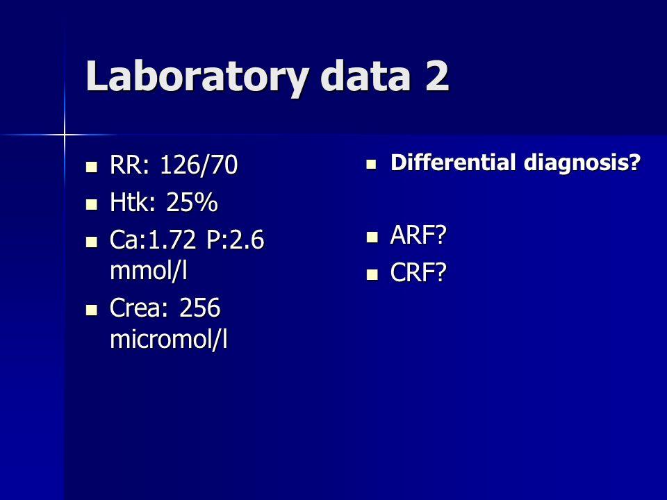 Laboratory data 2 RR: 126/70 RR: 126/70 Htk: 25% Htk: 25% Ca:1.72 P:2.6 mmol/l Ca:1.72 P:2.6 mmol/l Crea: 256 micromol/l Crea: 256 micromol/l Differen