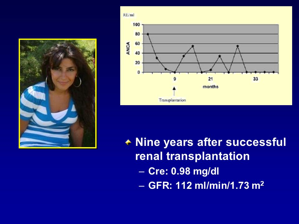 Nine years after successful renal transplantation –Cre: 0.98 mg/dl –GFR: 112 ml/min/1.73 m 2
