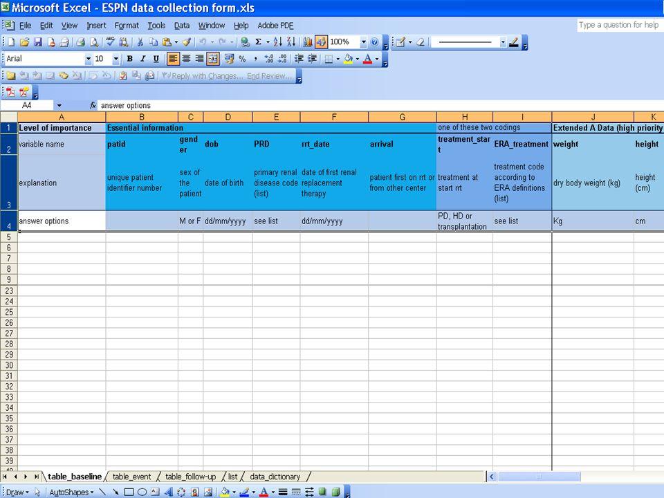 Database – Excel