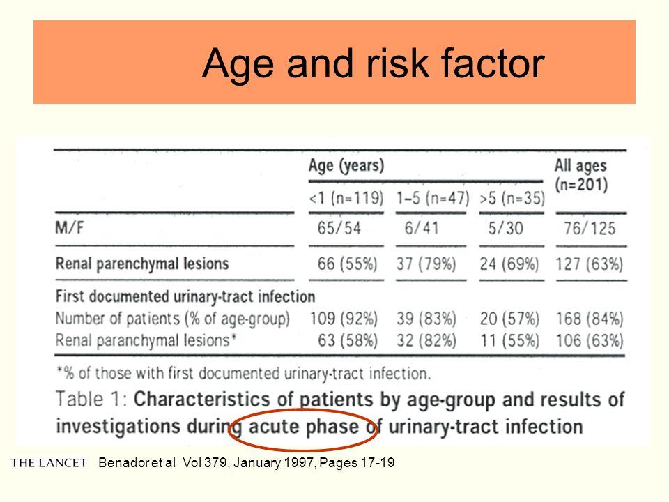 Age and risk factor Benador et al Vol 379, January 1997, Pages 17-19