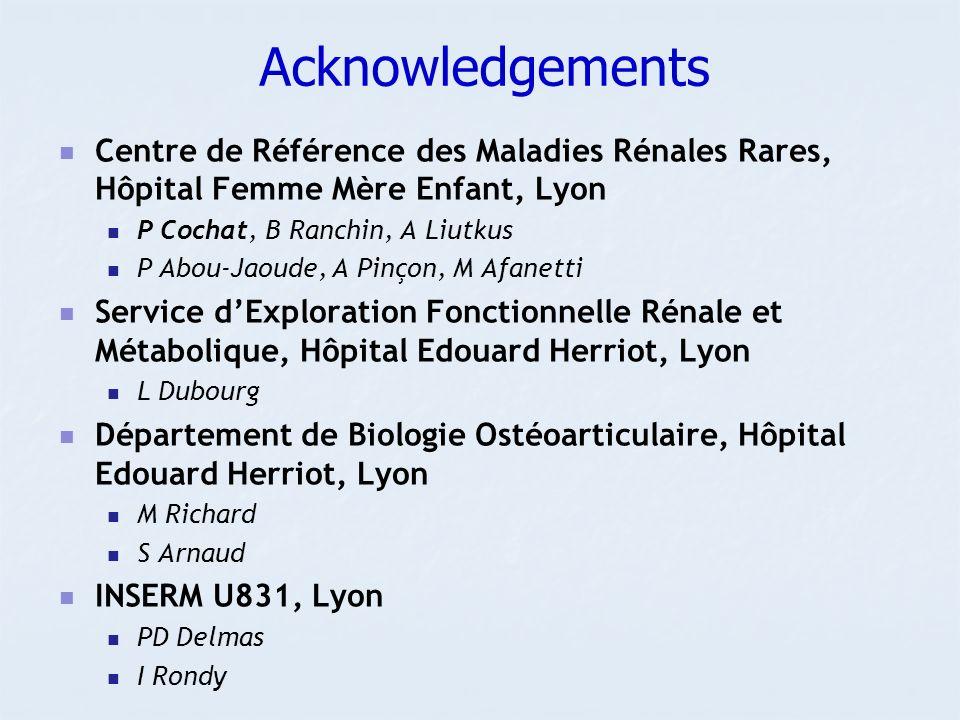 Acknowledgements Centre de Référence des Maladies Rénales Rares, Hôpital Femme Mère Enfant, Lyon P Cochat, B Ranchin, A Liutkus P Abou-Jaoude, A Pinço