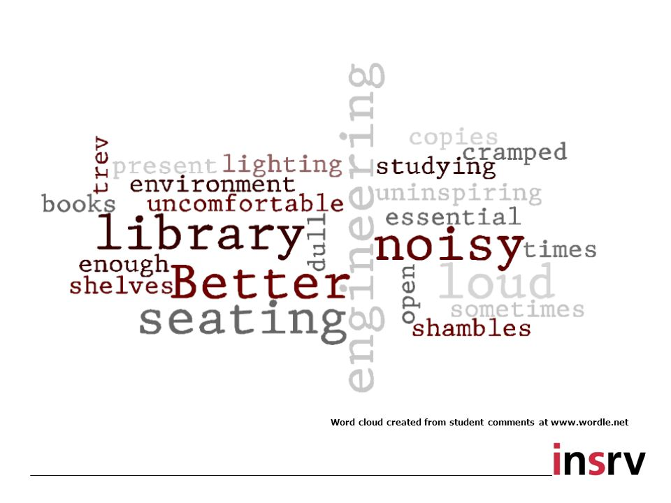 Review existing journals collection Calculate necessary new shelving (incl.