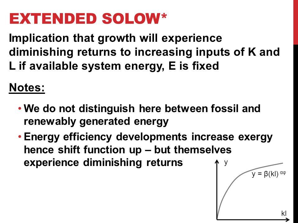 DIMINISHING RETURNS TO ENERGY EFFICIENCY
