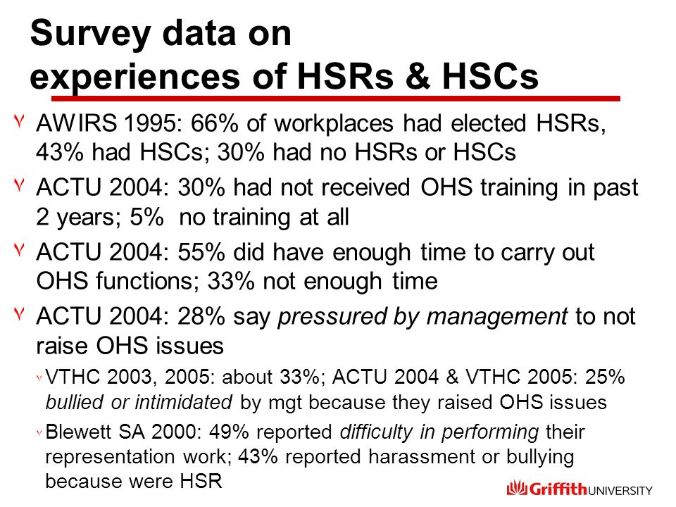 Survey data on experiences of HSRs & HSCs ٧AWIRS 1995: 66% of workplaces had elected HSRs, 43% had HSCs; 30% had no HSRs or HSCs ٧ACTU 2004: 30% had not received OHS training in past 2 years; 5% no training at all ٧ACTU 2004: 55% did have enough time to carry out OHS functions; 33% not enough time ٧ACTU 2004: 28% say pressured by management to not raise OHS issues ٧ VTHC 2003, 2005: about 33%; ACTU 2004 & VTHC 2005: 25% bullied or intimidated by mgt because they raised OHS issues ٧ Blewett SA 2000: 49% reported difficulty in performing their representation work; 43% reported harassment or bullying because were HSR