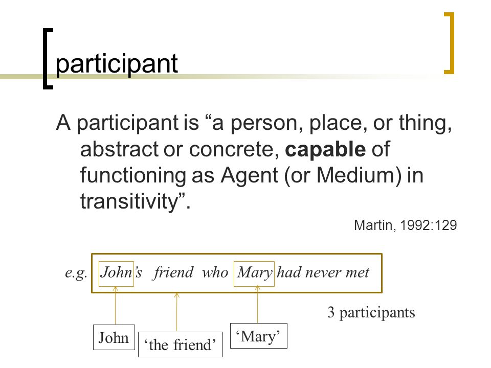 participant A participant is a person, place, or thing, abstract or concrete, capable of functioning as Agent (or Medium) in transitivity. Martin, 199