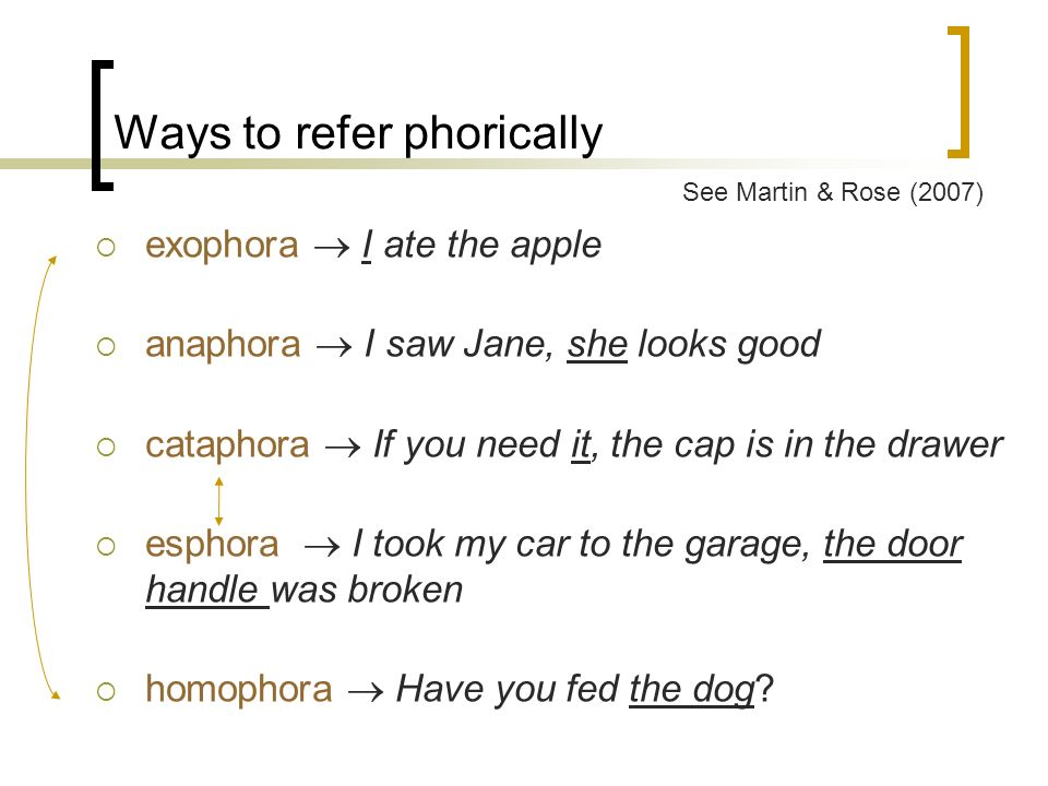 Ways to refer phorically exophora I ate the apple anaphora I saw Jane, she looks good cataphora If you need it, the cap is in the drawer esphora I too