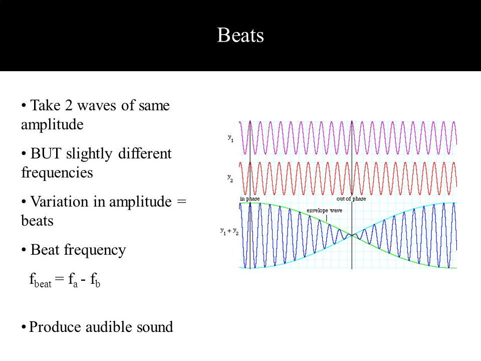 Beats Take 2 waves of same amplitude BUT slightly different frequencies Variation in amplitude = beats Beat frequency f beat = f a - f b Produce audib