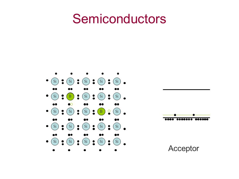 Semiconductors Si As B B Acceptor