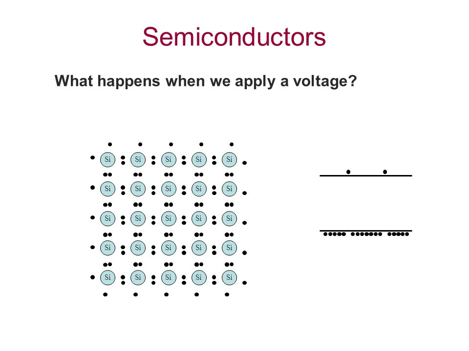 Semiconductors Si What happens when we apply a voltage