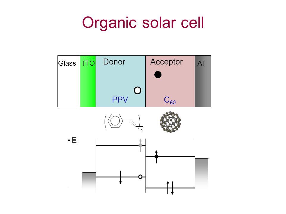n C 60 PPV E Glass ITO DonorAcceptor Al Organic solar cell