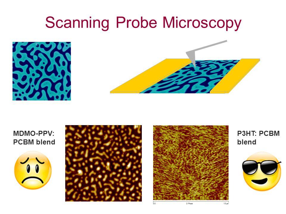 Scanning Probe Microscopy MDMO-PPV: PCBM blend P3HT: PCBM blend