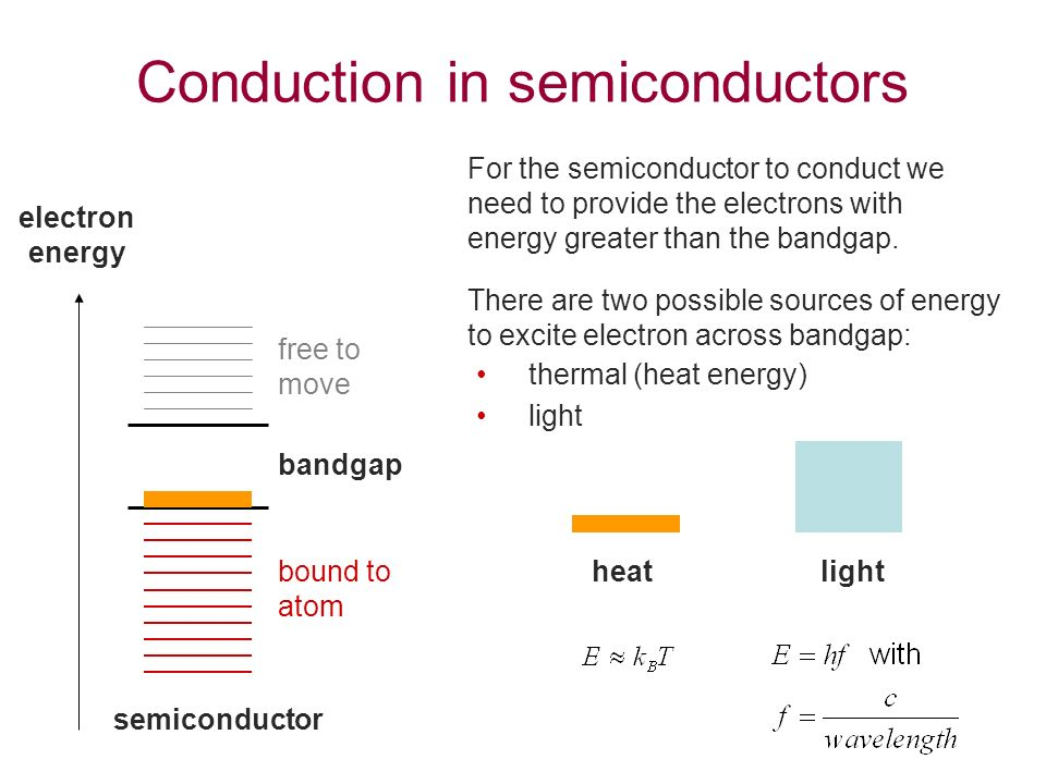 Conduction in semiconductors semiconductor bandgap thermal (heat energy) light heat light For the semiconductor to conduct we need to provide the electrons with energy greater than the bandgap.