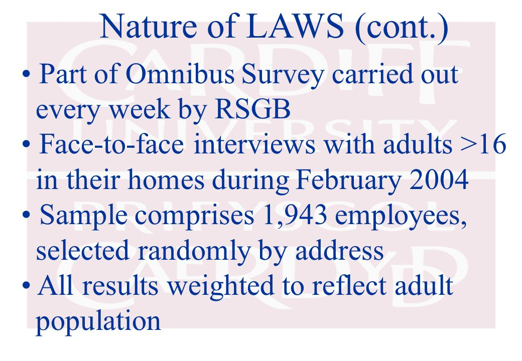 Nature of LAWS (cont.) Part of Omnibus Survey carried out every week by RSGB Face-to-face interviews with adults >16 in their homes during February 20
