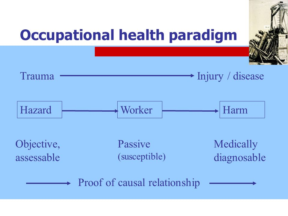 HazardWorkerHarm Objective, assessable Passive (susceptible) Medically diagnosable TraumaInjury / disease Proof of causal relationship Occupational he