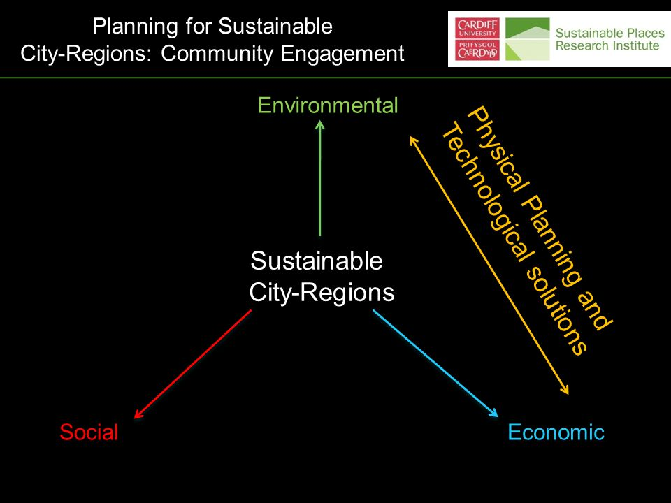 Environmental Social Economic Physical Planning and Technological solutions Planning for Sustainable City-Regions: Community Engagement Sustainable City-Regions