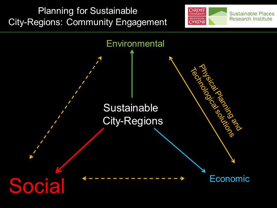 Community Engagement and Social Innovation Environmental SocialEconomic Planning for Sustainable City-Regions: Community Engagement