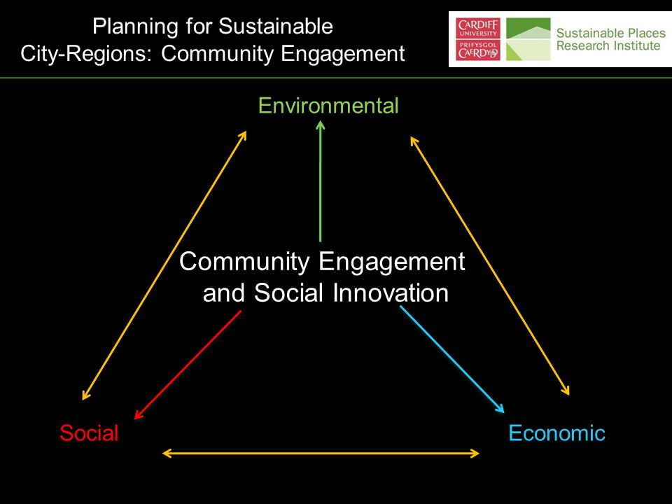 www.cardiff.ac.uk/research/sustainableplaces/ Towards Sustainable communities – Community Land Trusts Planning for Sustainable City-Regions: Community Engagement