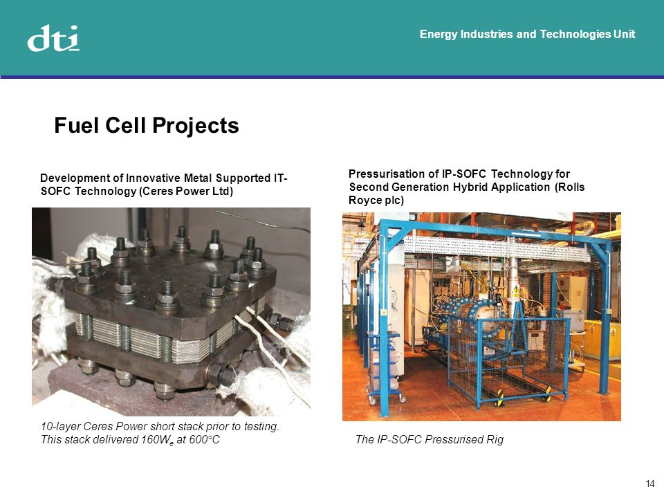Energy Industries and Technologies Unit 14 Fuel Cell Projects Development of Innovative Metal Supported IT- SOFC Technology (Ceres Power Ltd) 10-layer Ceres Power short stack prior to testing.