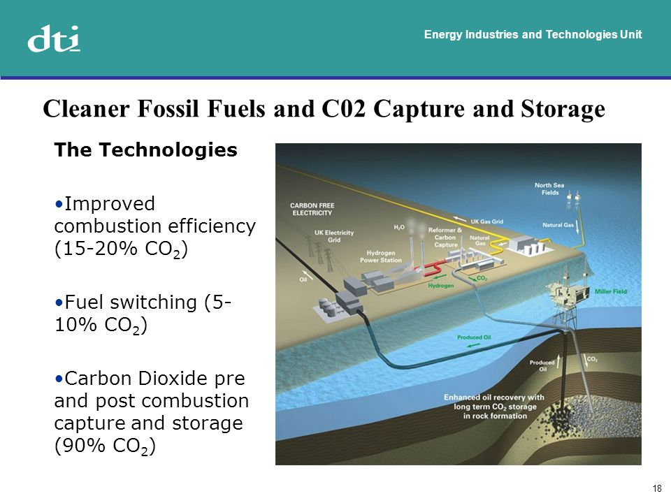 Energy Industries and Technologies Unit 18 Cleaner Fossil Fuels and C02 Capture and Storage The Technologies Improved combustion efficiency (15-20% CO 2 ) Fuel switching (5- 10% CO 2 ) Carbon Dioxide pre and post combustion capture and storage (90% CO 2 )