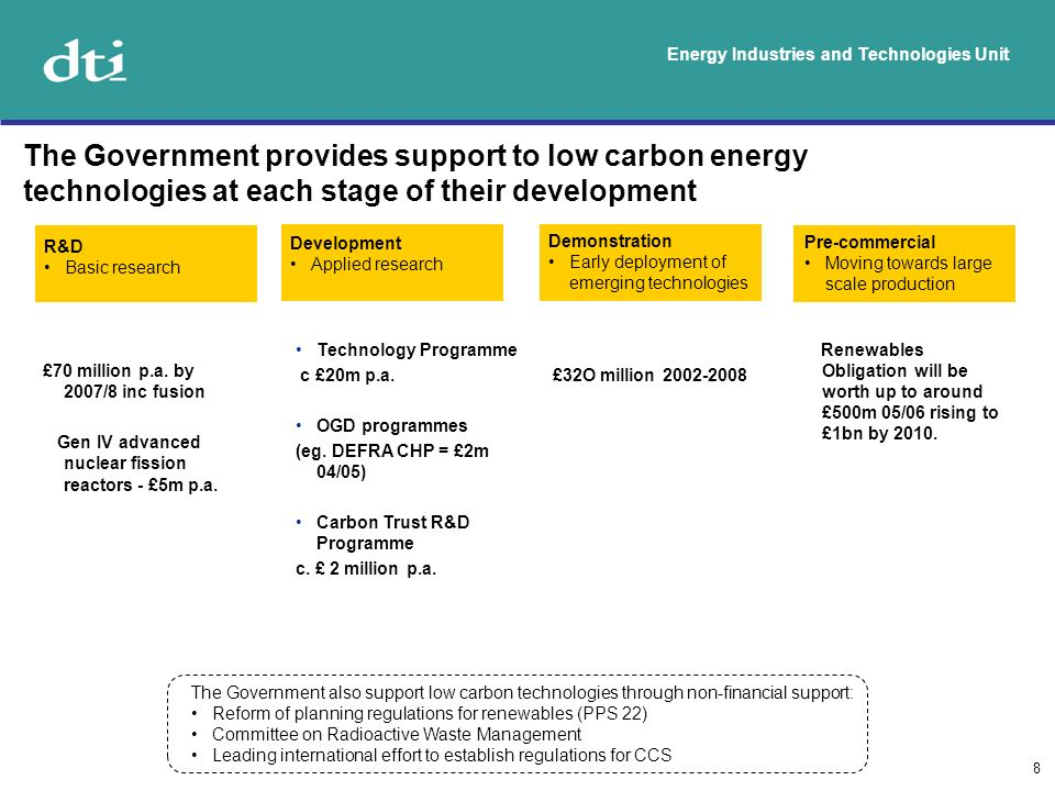 Energy Industries and Technologies Unit 8 £70 million p.a.