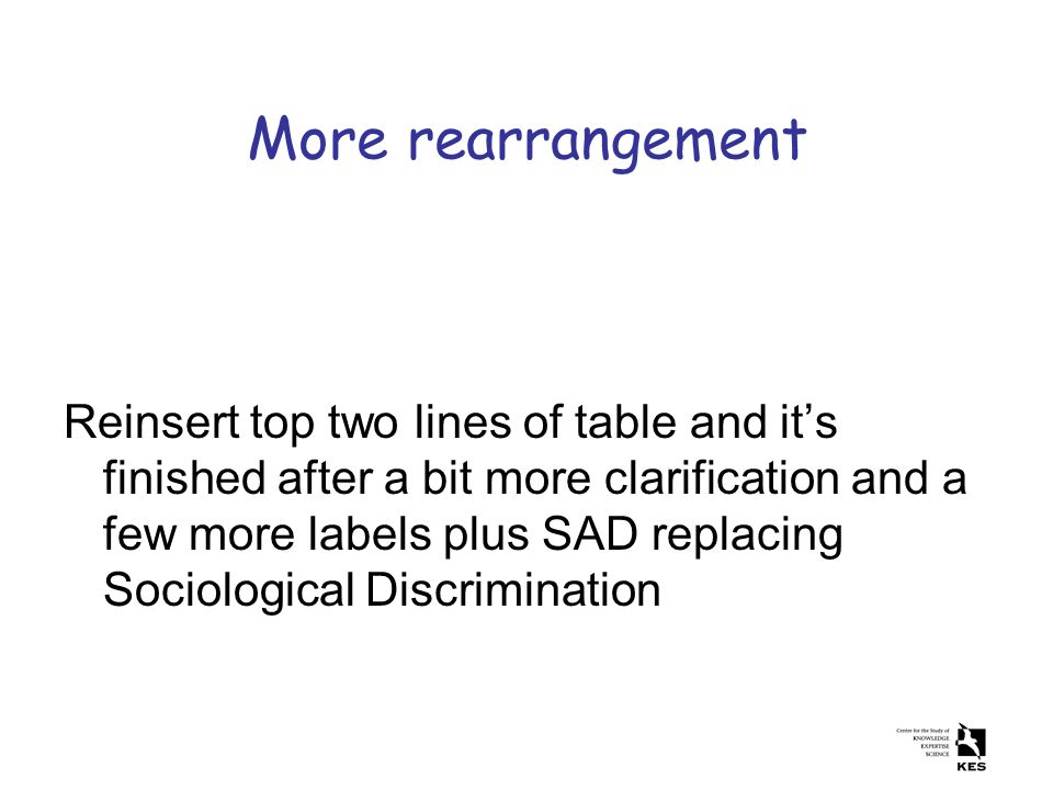 More rearrangement Reinsert top two lines of table and its finished after a bit more clarification and a few more labels plus SAD replacing Sociological Discrimination