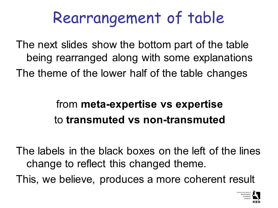 Rearrangement of table The next slides show the bottom part of the table being rearranged along with some explanations The theme of the lower half of the table changes from meta-expertise vs expertise to transmuted vs non-transmuted The labels in the black boxes on the left of the lines change to reflect this changed theme.