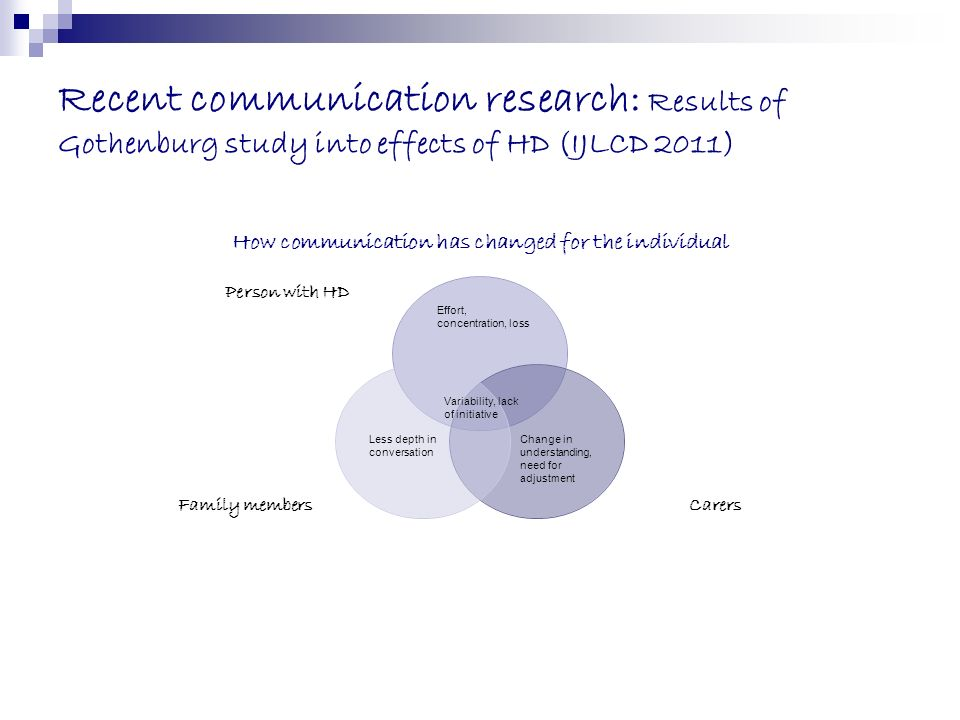 Recent communication research: Results of Gothenburg study into effects of HD (IJLCD 2011) How communication has changed for the individual Carers Fam