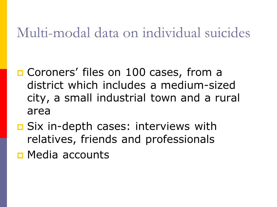 Multi-modal data on individual suicides Coroners files on 100 cases, from a district which includes a medium-sized city, a small industrial town and a rural area Six in-depth cases: interviews with relatives, friends and professionals Media accounts
