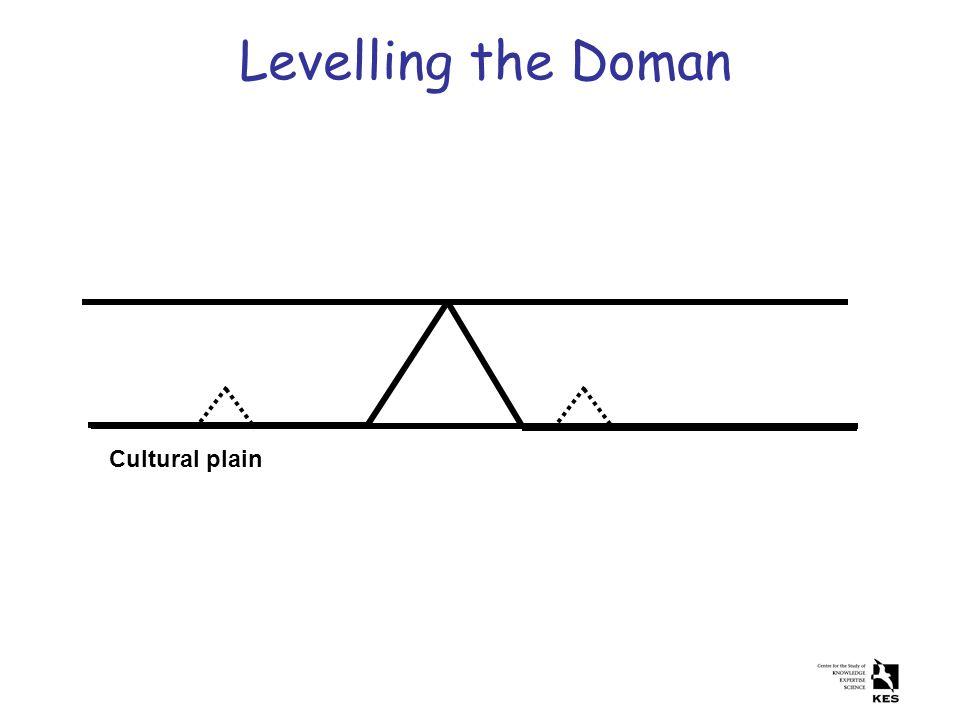 Levelling the Doman Cultural plain