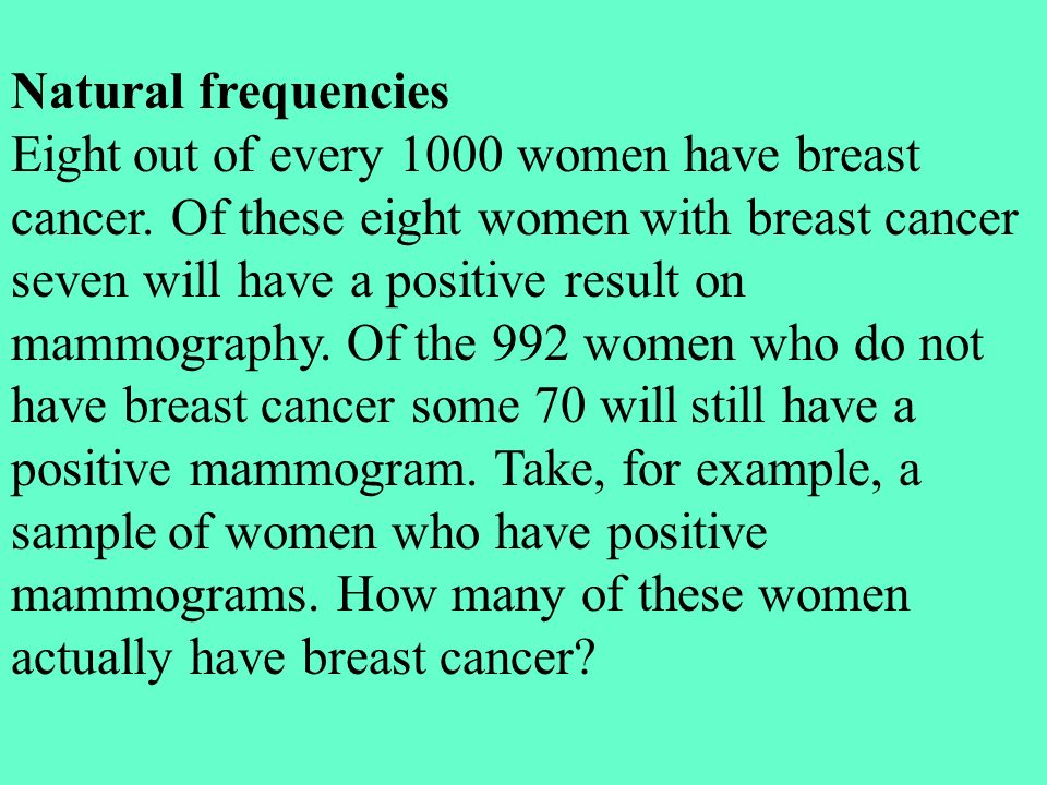 Natural frequencies Eight out of every 1000 women have breast cancer. Of these eight women with breast cancer seven will have a positive result on mam