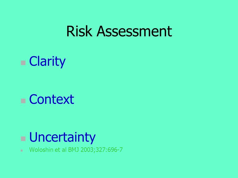 Risk Assessment Clarity Context Uncertainty Woloshin et al BMJ 2003;327:696-7